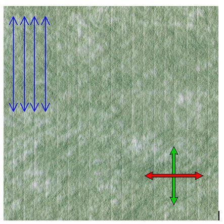 La scelta delle membrane Bitume-Polimero: L' ARMATURA